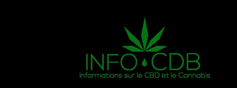 Info CBD